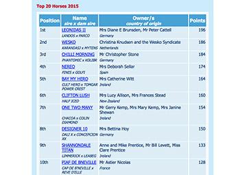 May-Rankings